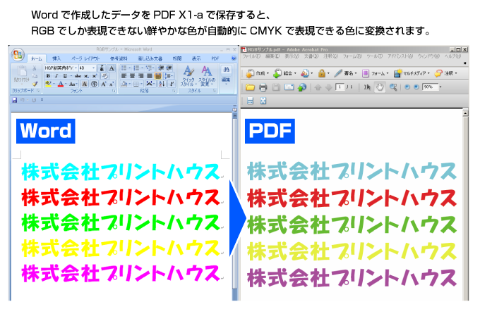 PDF X1-aで保存した際の色の変化