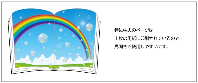 中綴じ冊子はノド(綴じ側)まで大きく開くことができます