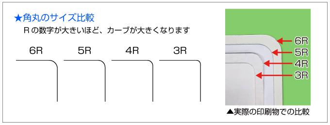 角丸加工はRの数字が大きいほど、カーブが大きくなります