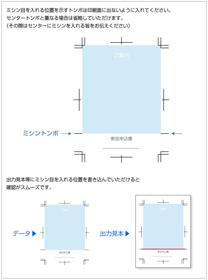 ミシン目を入れる位置は印刷に出ないようトンボでご指定ください