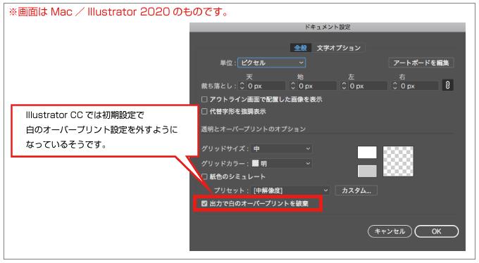 Illustrator CCでは初期設定で出力時に白のオーバープリントが外れるようになっています