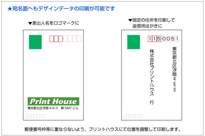 官製はがきの宛名面にもデザインデータを印刷することができます