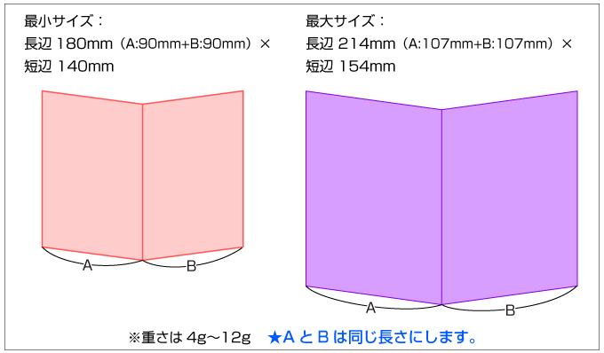 往復はがきは短辺148〜154mm、長辺180〜214mmで折りたたんだ際2つの面の幅が同じになるようにします
