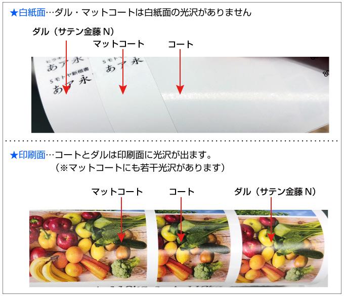 コートは全体に光沢のある用紙、マットは光沢が抑えられた用紙、ダルは白紙面は光沢を抑えつつ印刷面に光沢が出る用紙です。